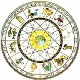 zodiac_picture_images